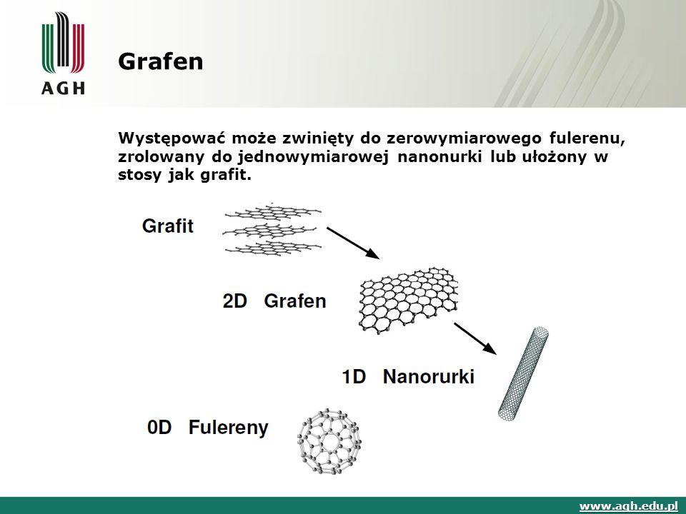 Grafen Występować może zwinięty do zerowymiarowego fulerenu, zrolowany do jednowymiarowej nanonurki lub ułożony w stosy jak grafit.
