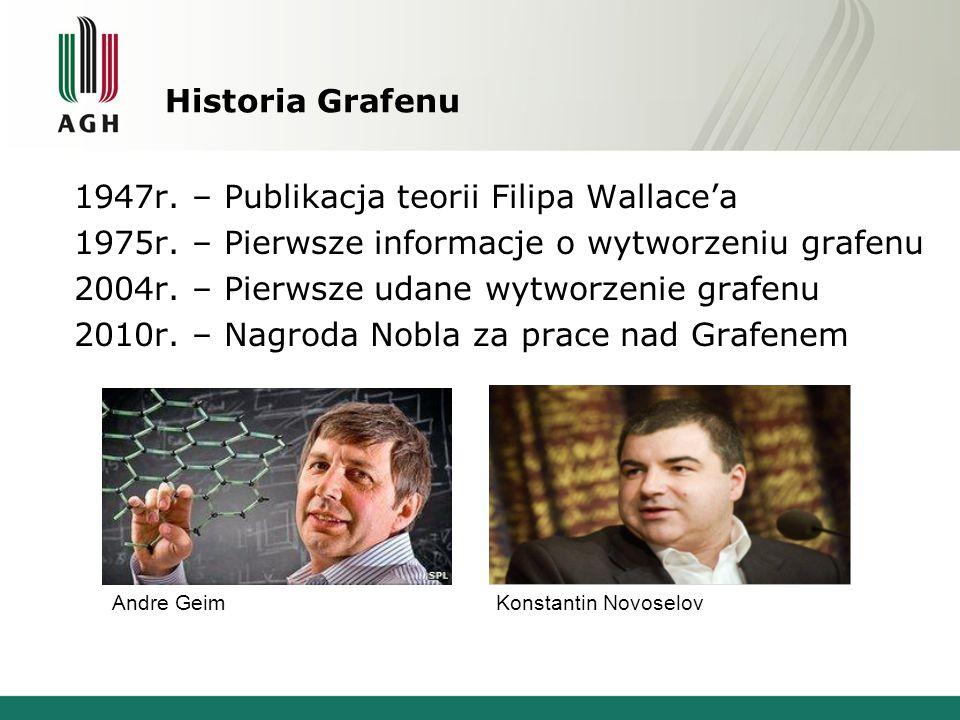 Historia Grafenu