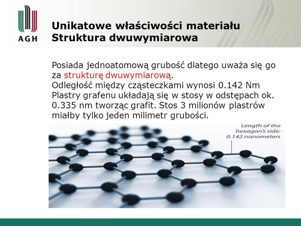 Unikatowe właściwości materiału Struktura dwuwymiarowa