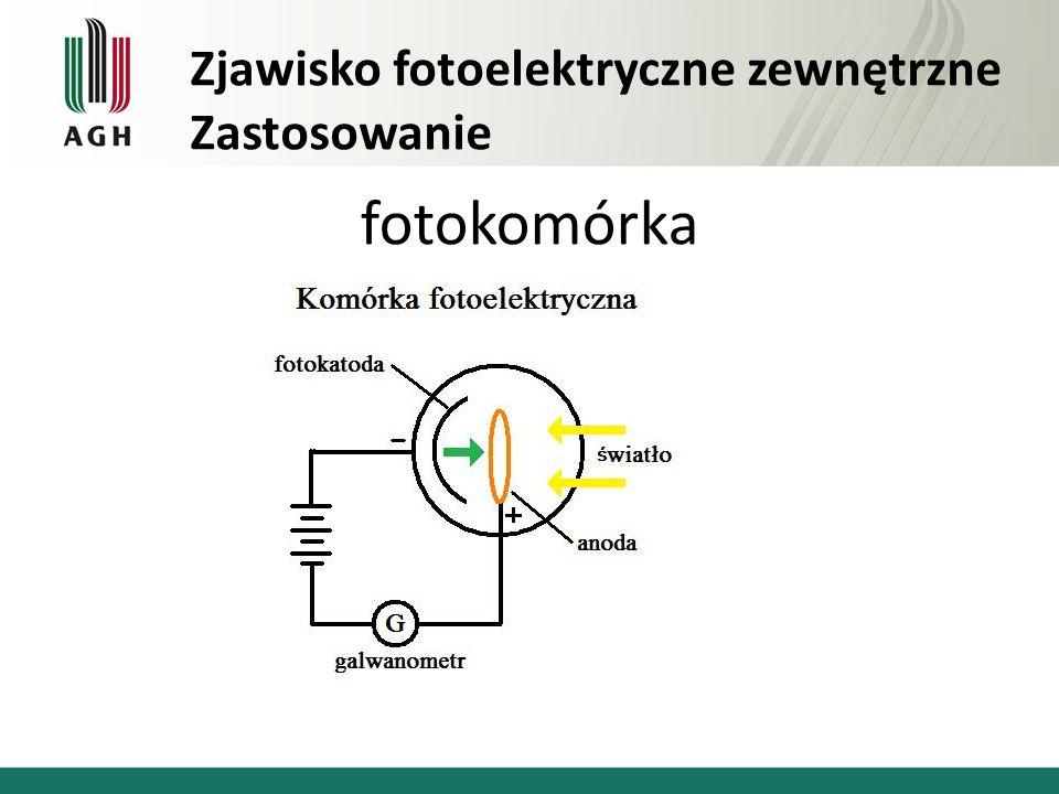 Zjawisko fotoelektryczne zewnętrzne Zastosowanie