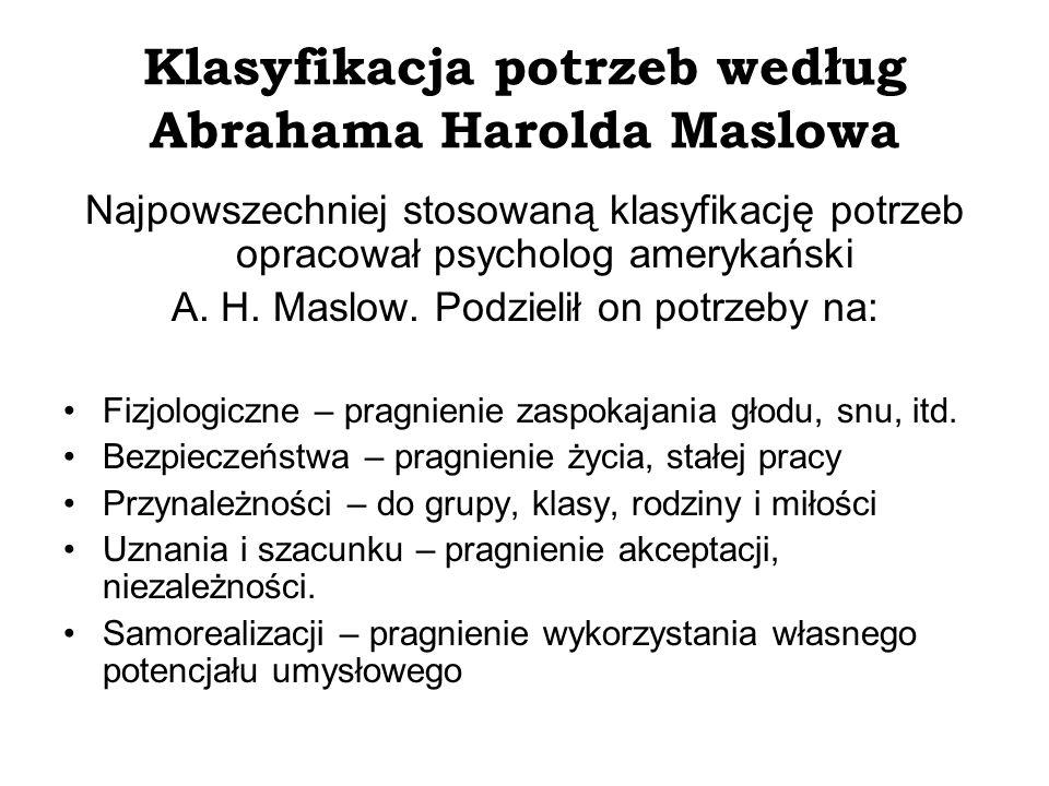 Klasyfikacja potrzeb według Abrahama Harolda Maslowa