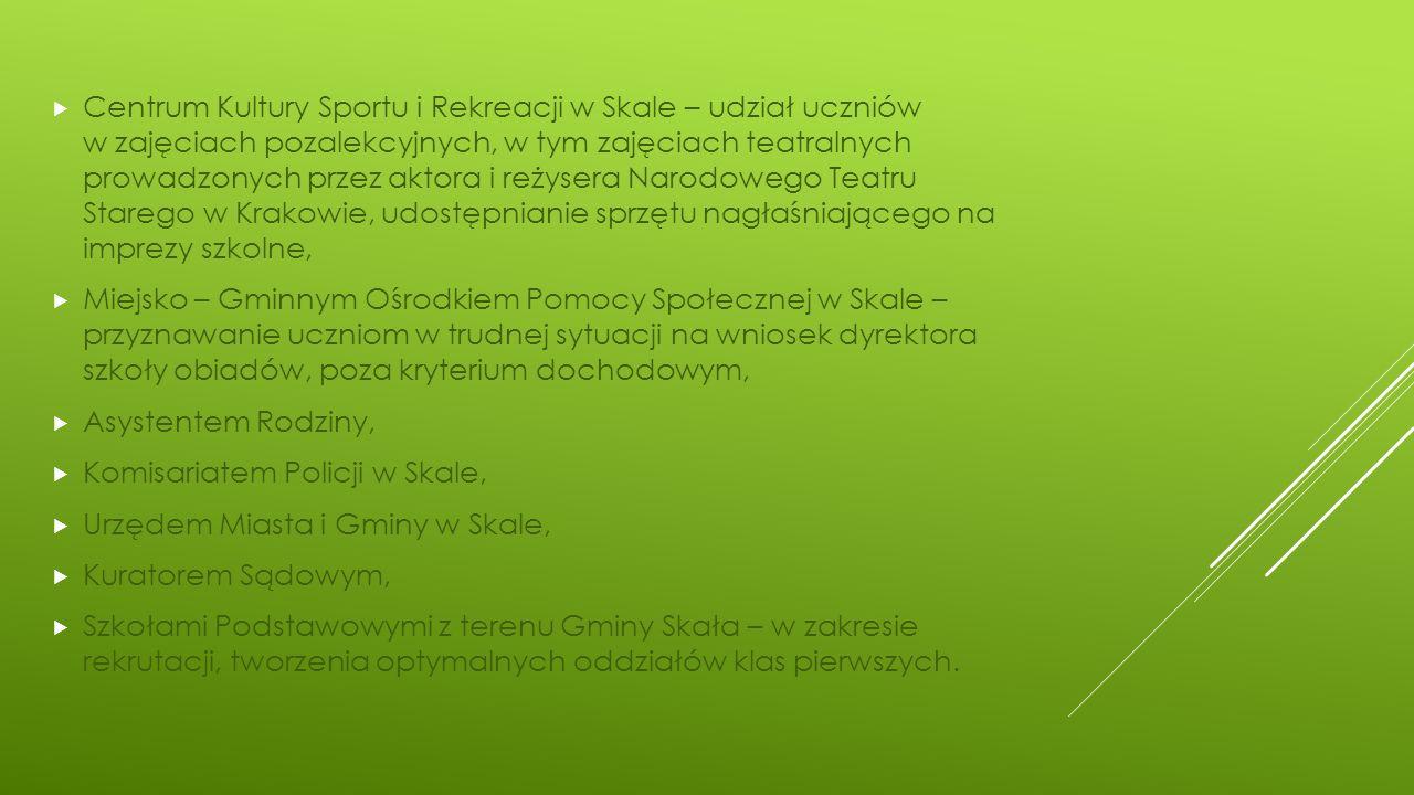 Centrum Kultury Sportu i Rekreacji w Skale – udział uczniów w zajęciach pozalekcyjnych, w tym zajęciach teatralnych prowadzonych przez aktora i reżysera Narodowego Teatru Starego w Krakowie, udostępnianie sprzętu nagłaśniającego na imprezy szkolne,