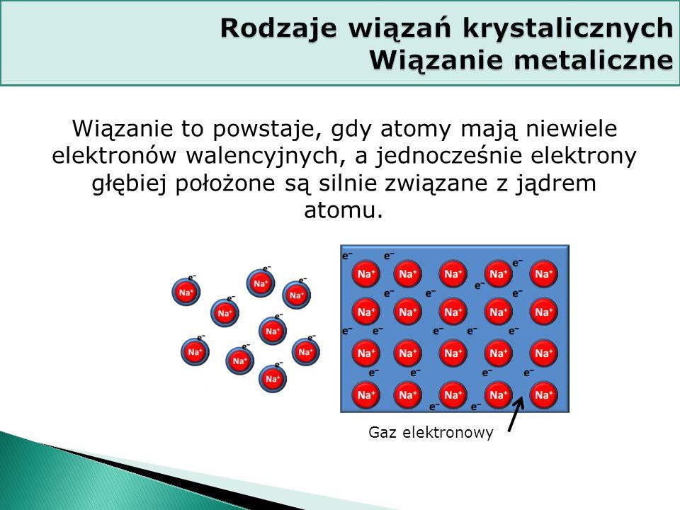 Rodzaje wiązań krystalicznych Wiązanie metaliczne