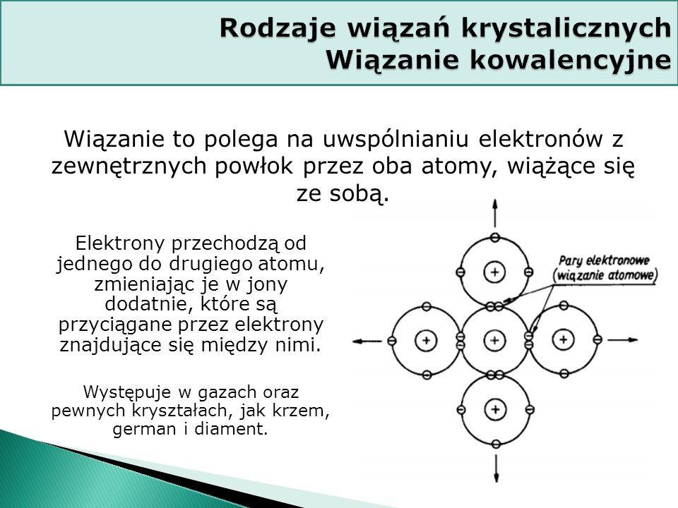 Rodzaje wiązań krystalicznych Wiązanie kowalencyjne