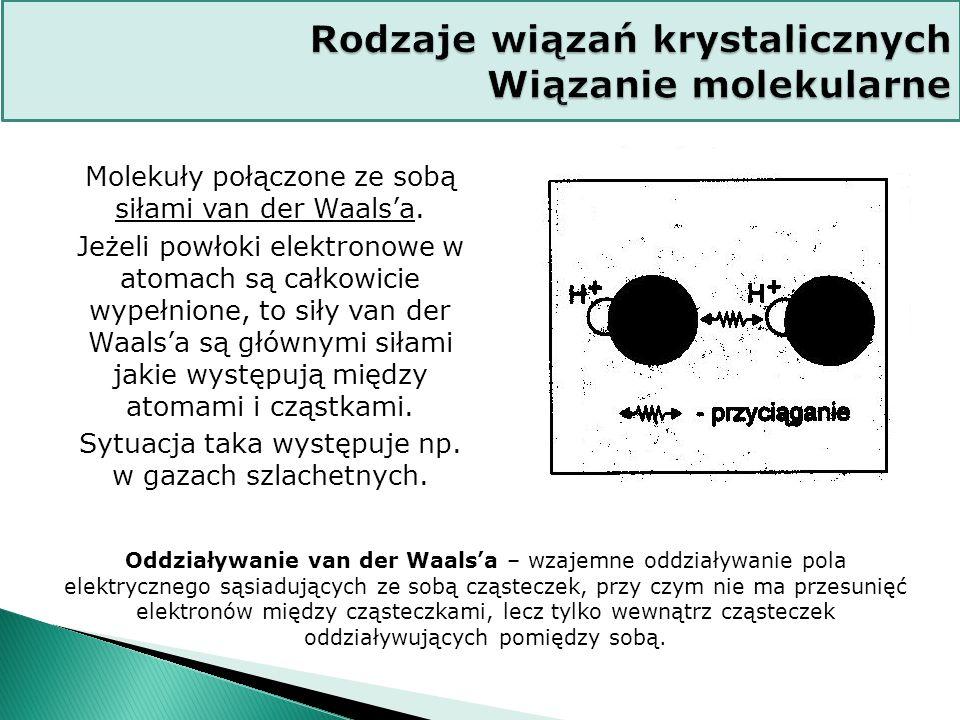 Rodzaje wiązań krystalicznych Wiązanie molekularne