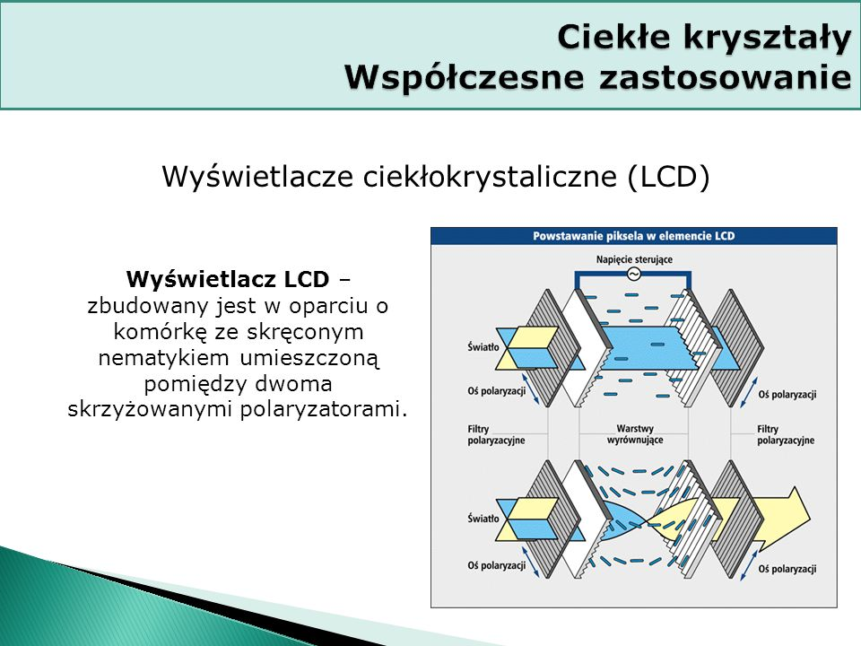 Wyświetlacze ciekłokrystaliczne (LCD)
