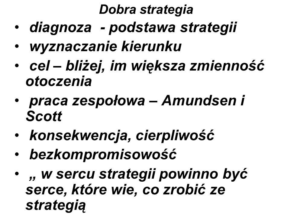diagnoza - podstawa strategii wyznaczanie kierunku