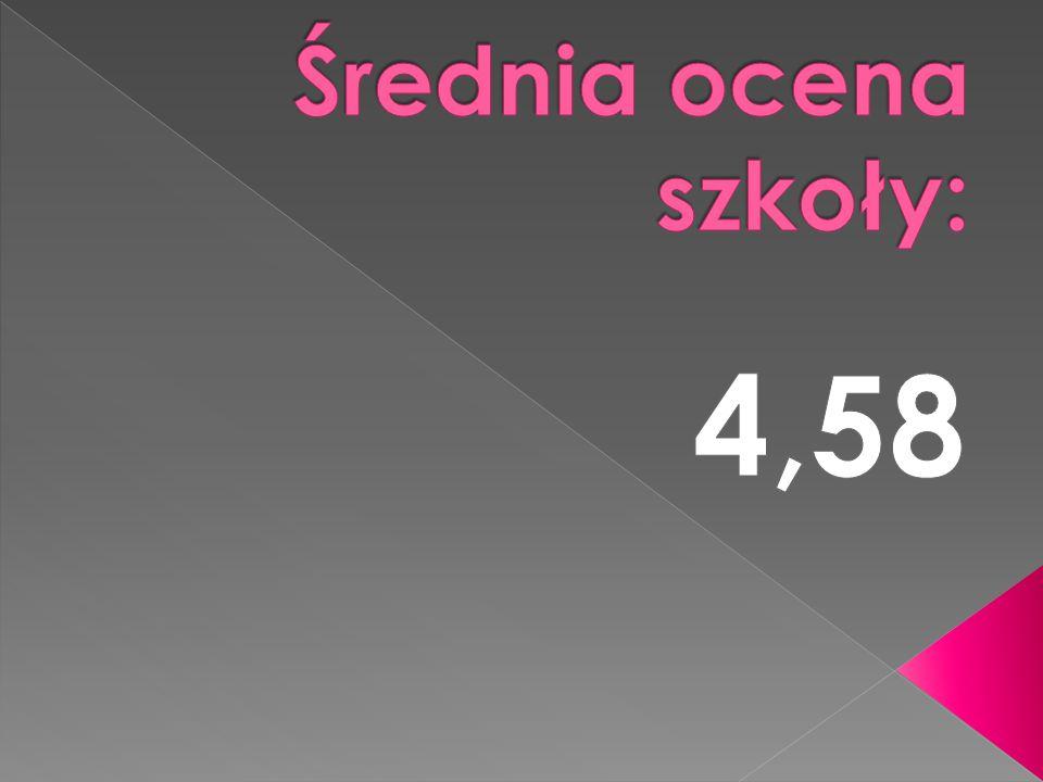 Średnia ocena szkoły: 4,58