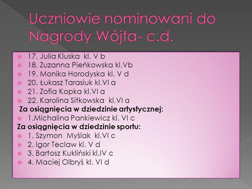 Uczniowie nominowani do Nagrody Wójta- c.d.