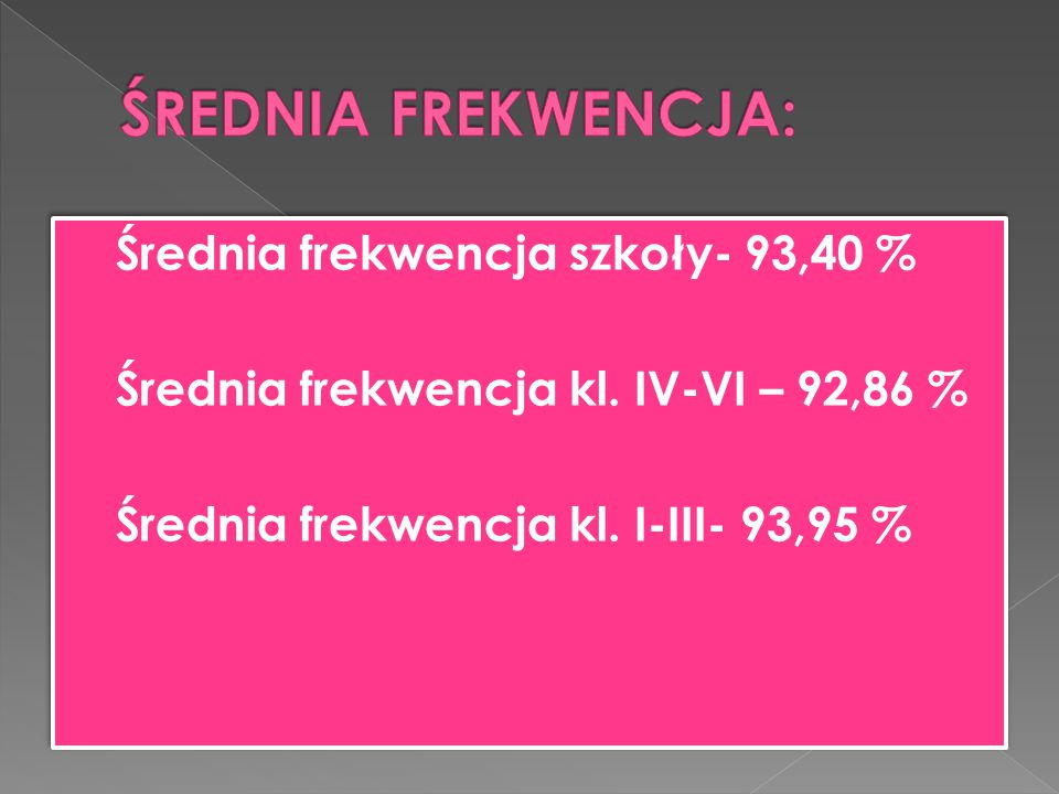 ŚREDNIA FREKWENCJA: Średnia frekwencja szkoły- 93,40 %
