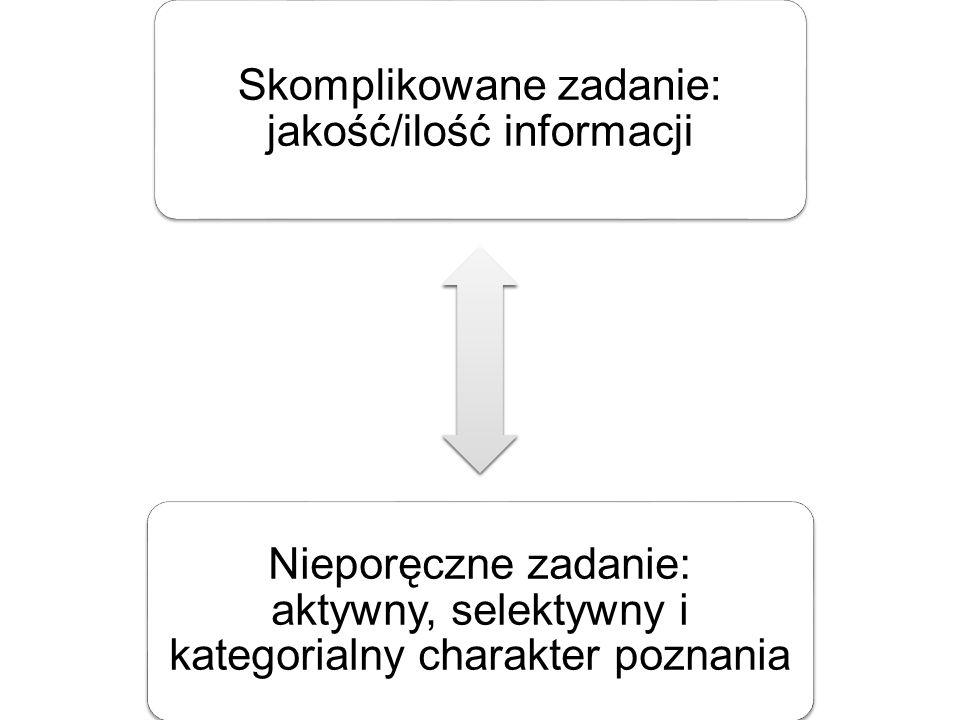 Skomplikowane zadanie: jakość/ilość informacji