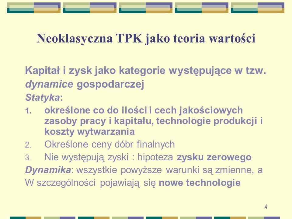 Neoklasyczna TPK jako teoria wartości