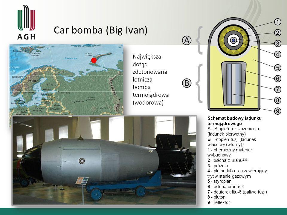 Car bomba (Big Ivan) Największa dotąd zdetonowana lotnicza