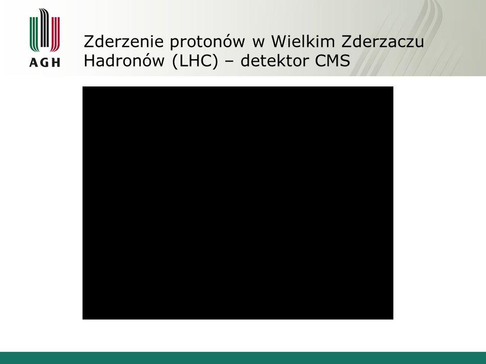 Zderzenie protonów w Wielkim Zderzaczu Hadronów (LHC) – detektor CMS