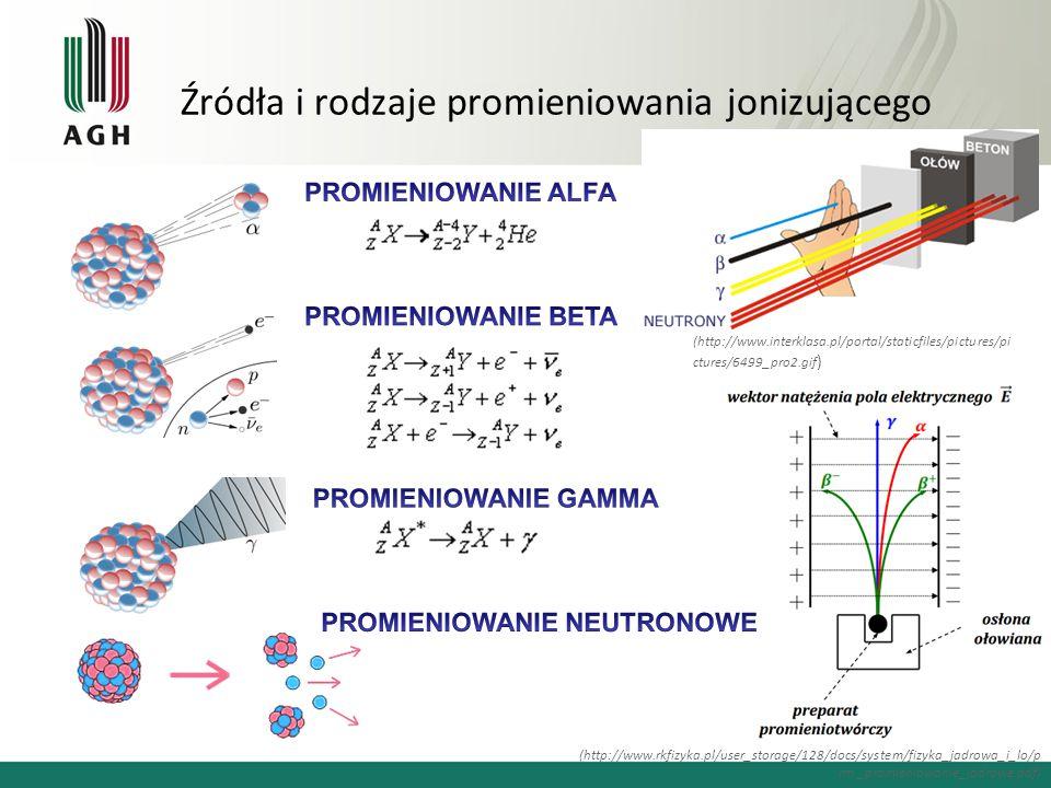 Źródła i rodzaje promieniowania jonizującego