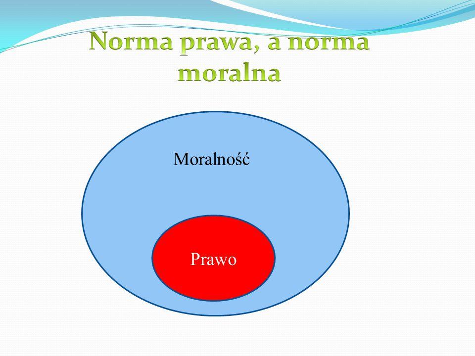 Norma prawa, a norma moralna