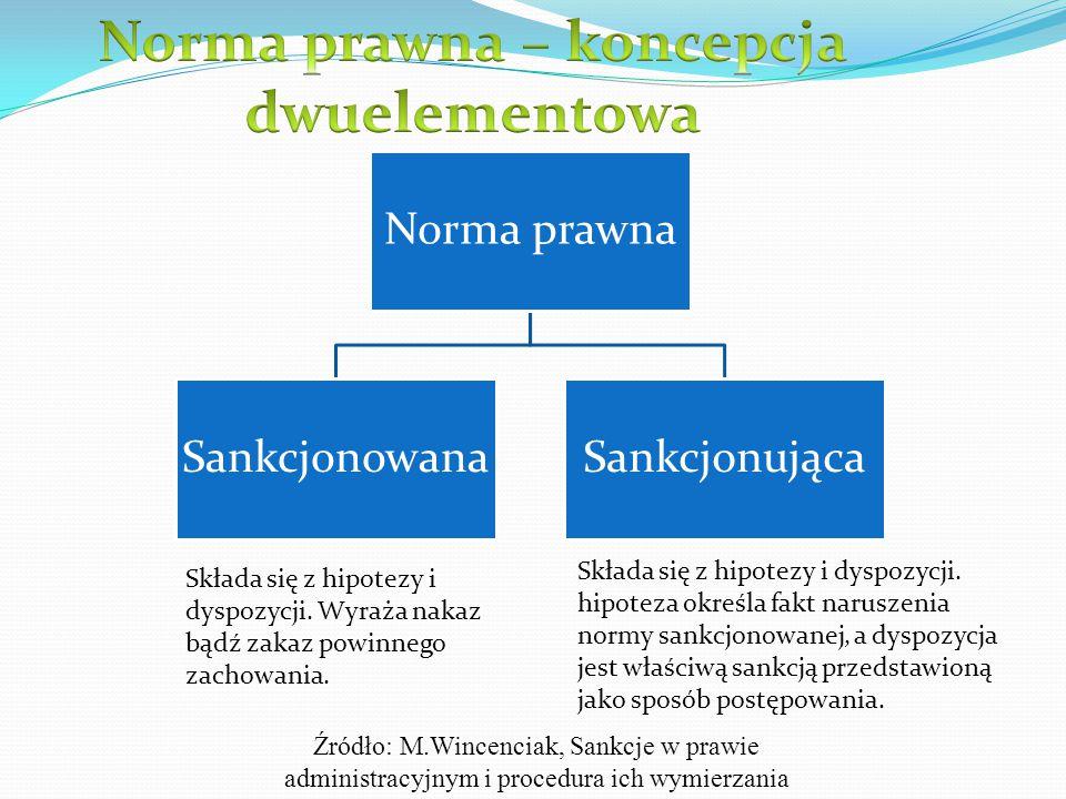 Norma prawna – koncepcja dwuelementowa