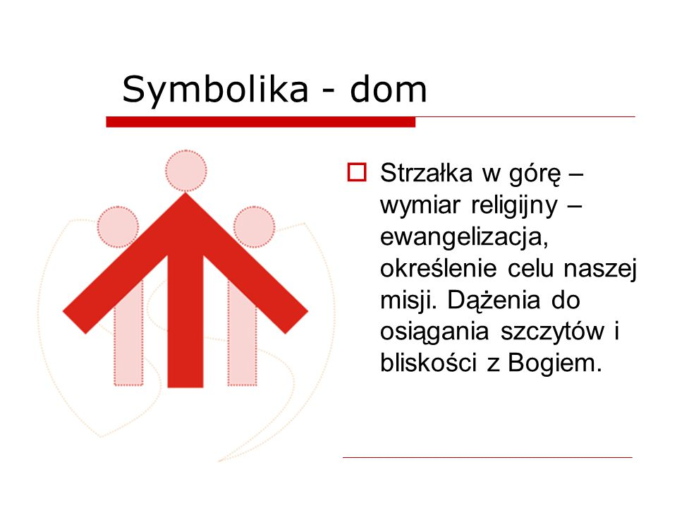 Symbolika - dom