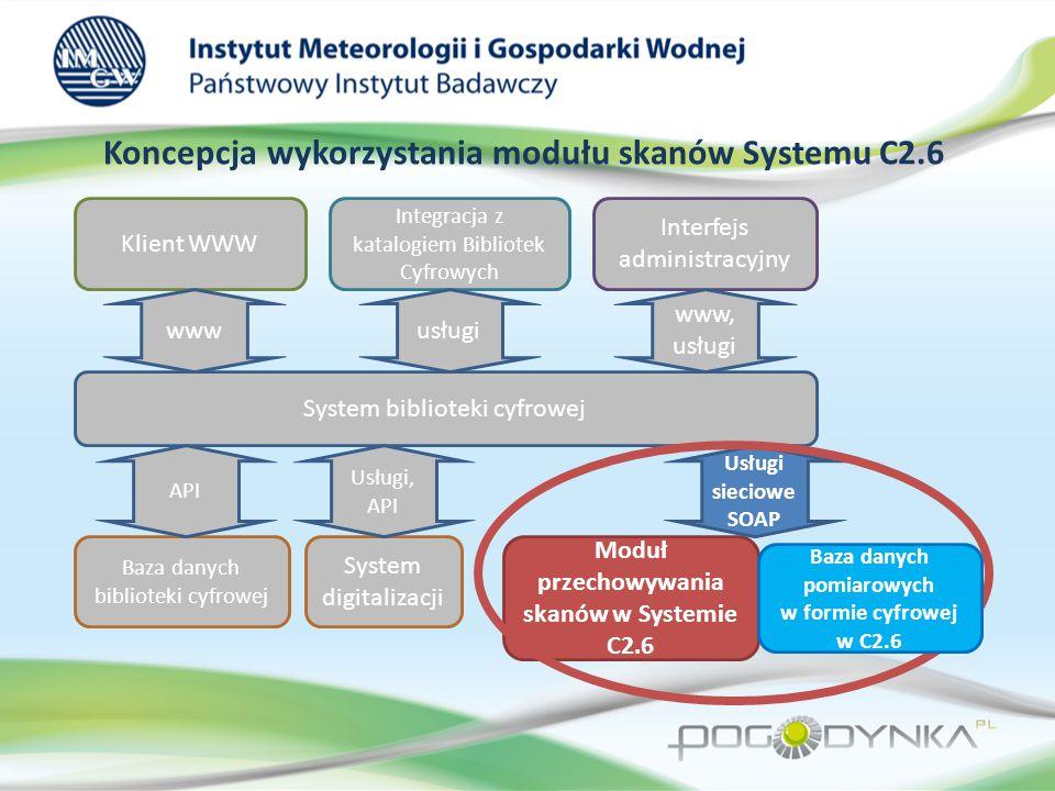 Koncepcja wykorzystania modułu skanów Systemu C2.6