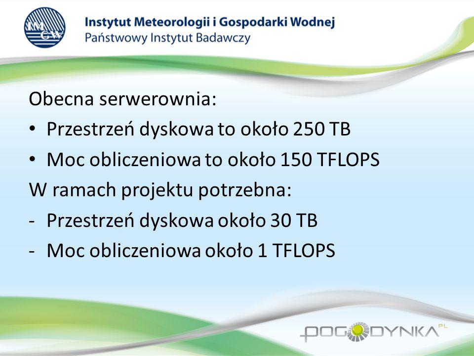 Obecna serwerownia: Przestrzeń dyskowa to około 250 TB. Moc obliczeniowa to około 150 TFLOPS. W ramach projektu potrzebna: