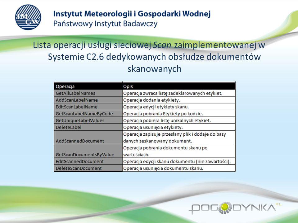 Lista operacji usługi sieciowej Scan zaimplementowanej w Systemie C2