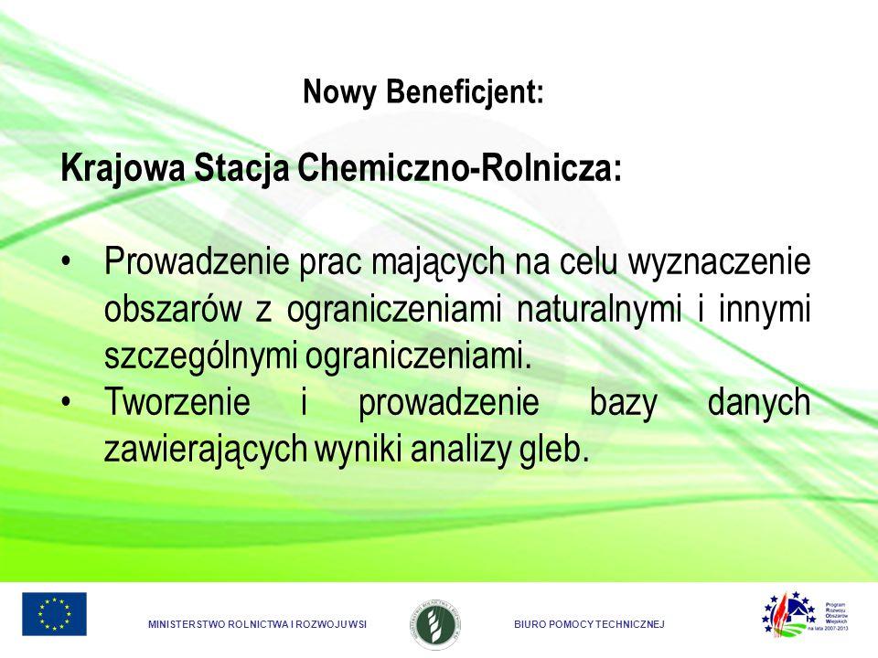 Krajowa Stacja Chemiczno-Rolnicza: