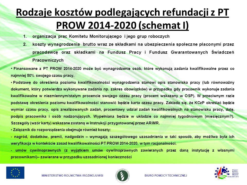 Rodzaje kosztów podlegających refundacji z PT PROW 2014-2020 (schemat I)