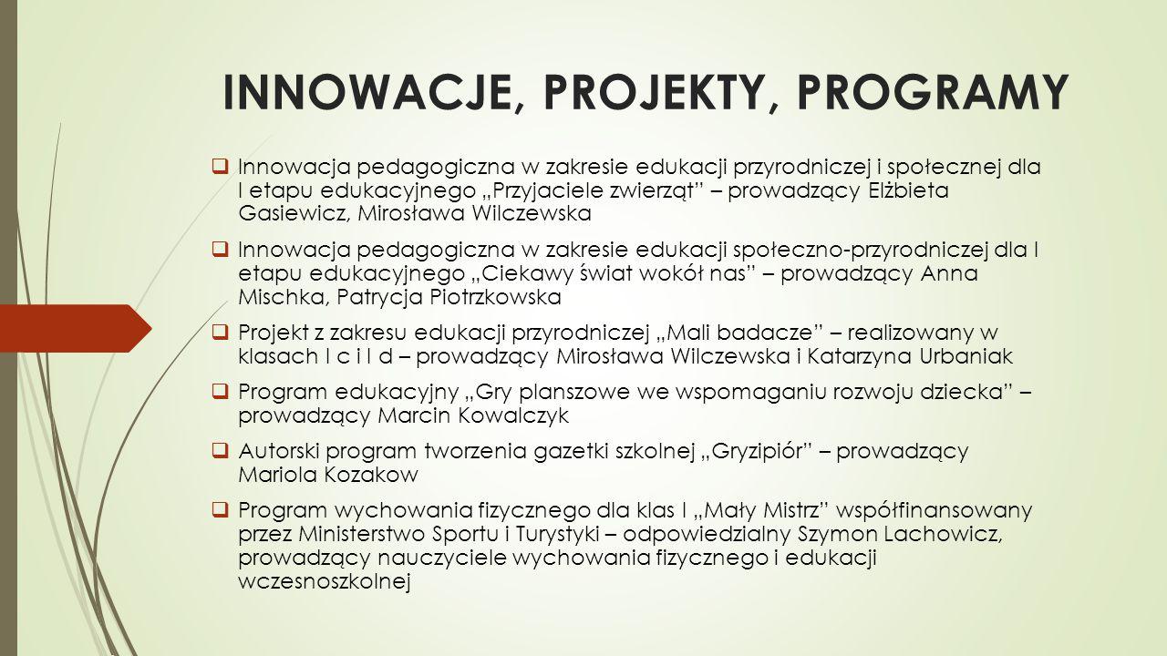 INNOWACJE, PROJEKTY, PROGRAMY