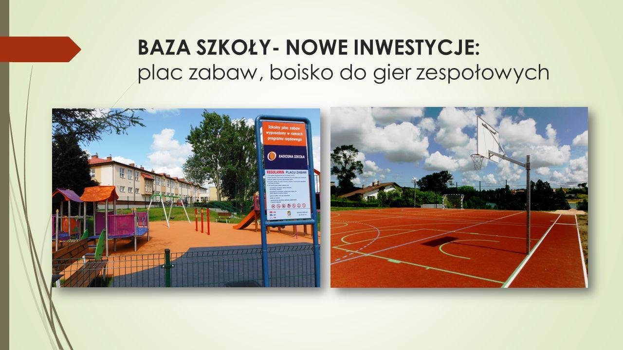 BAZA SZKOŁY- NOWE INWESTYCJE: plac zabaw, boisko do gier zespołowych