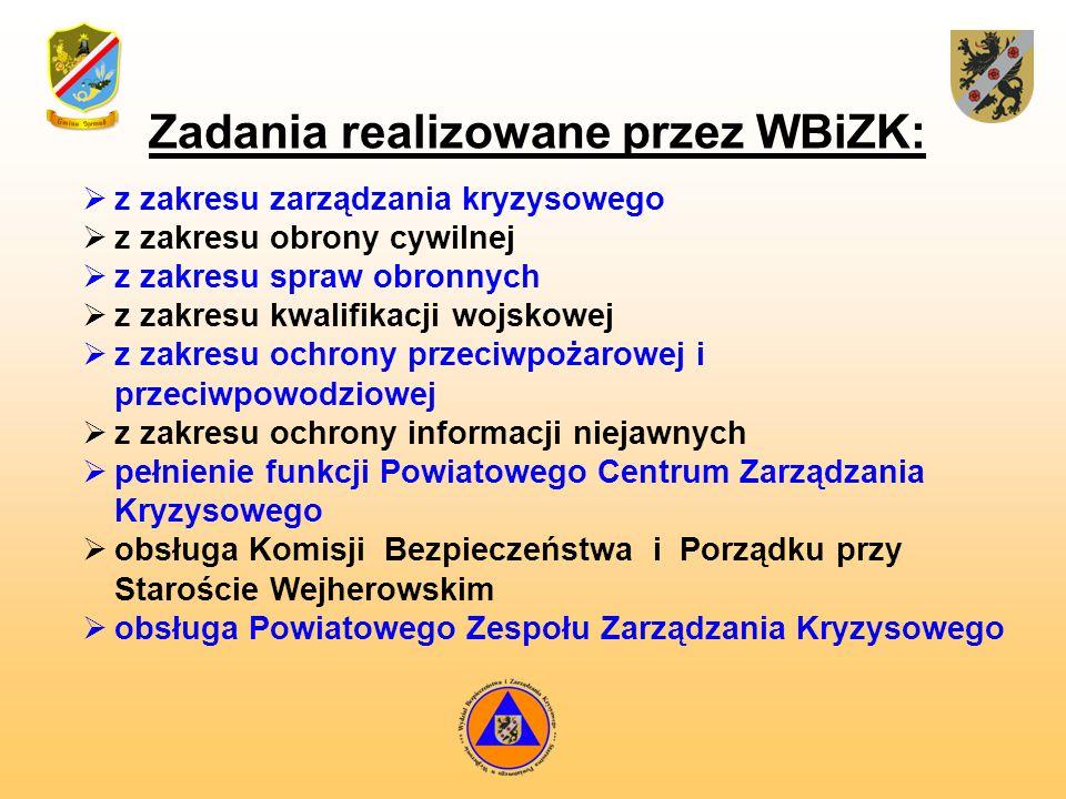 Zadania realizowane przez WBiZK: