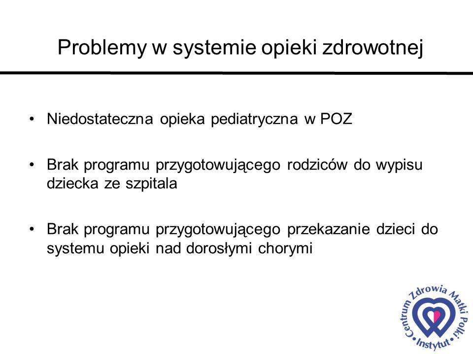 Problemy w systemie opieki zdrowotnej
