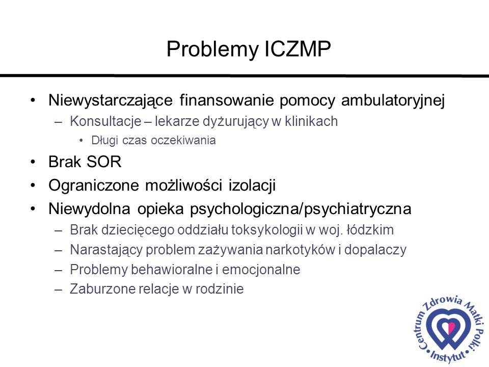 Problemy ICZMP Niewystarczające finansowanie pomocy ambulatoryjnej
