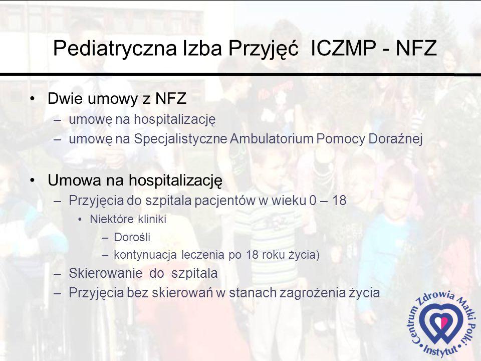 Pediatryczna Izba Przyjęć ICZMP - NFZ