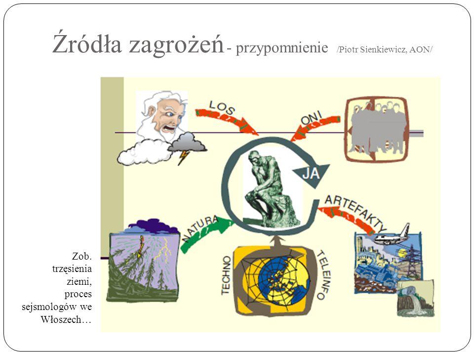 Źródła zagrożeń - przypomnienie /Piotr Sienkiewicz, AON/