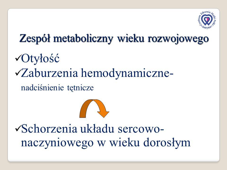 Zespół metaboliczny wieku rozwojowego