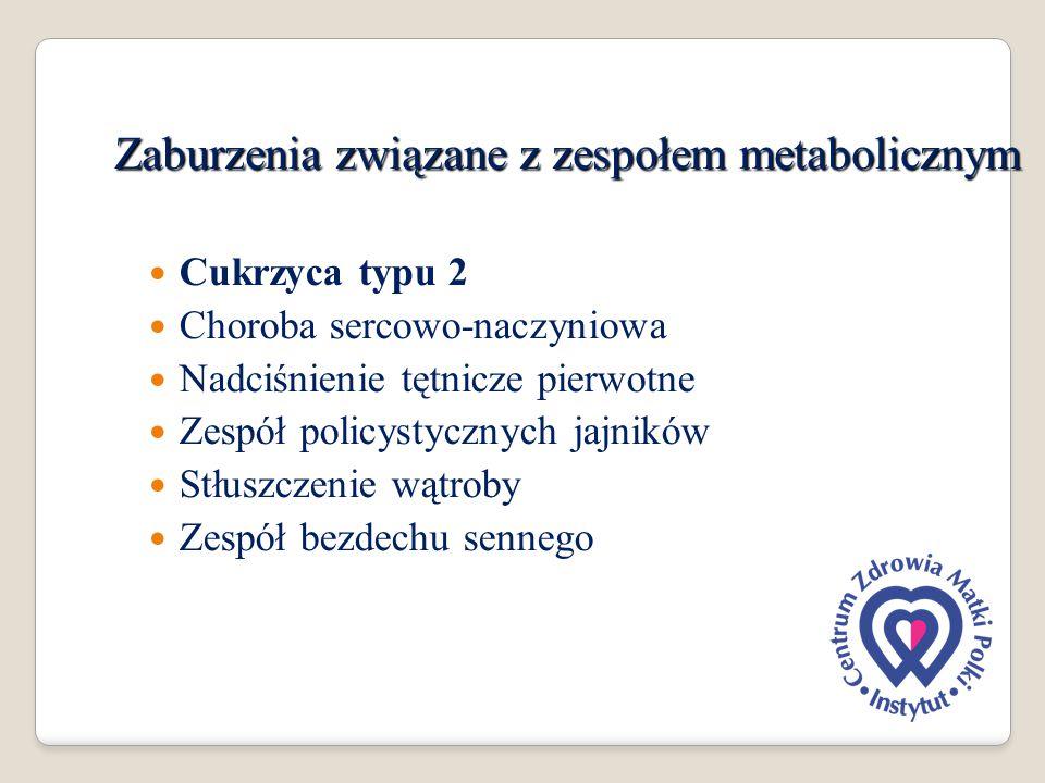 Zaburzenia związane z zespołem metabolicznym