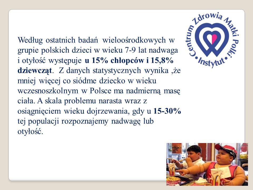 Według ostatnich badań wieloośrodkowych w grupie polskich dzieci w wieku 7-9 lat nadwaga i otyłość występuje u 15% chłopców i 15,8% dziewcząt.