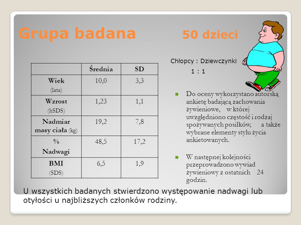 Nadmiar masy ciała (kg)