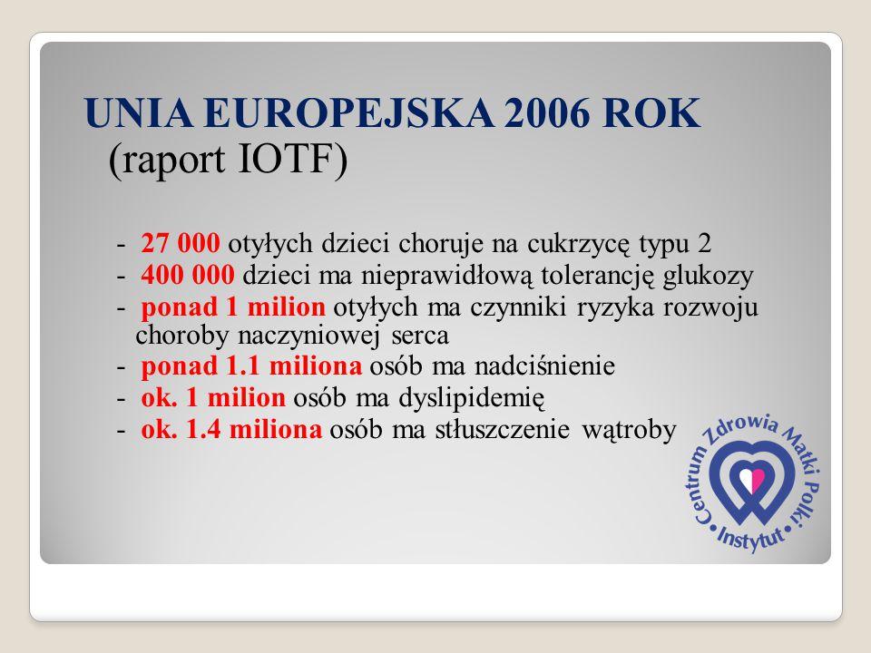UNIA EUROPEJSKA 2006 ROK (raport IOTF)