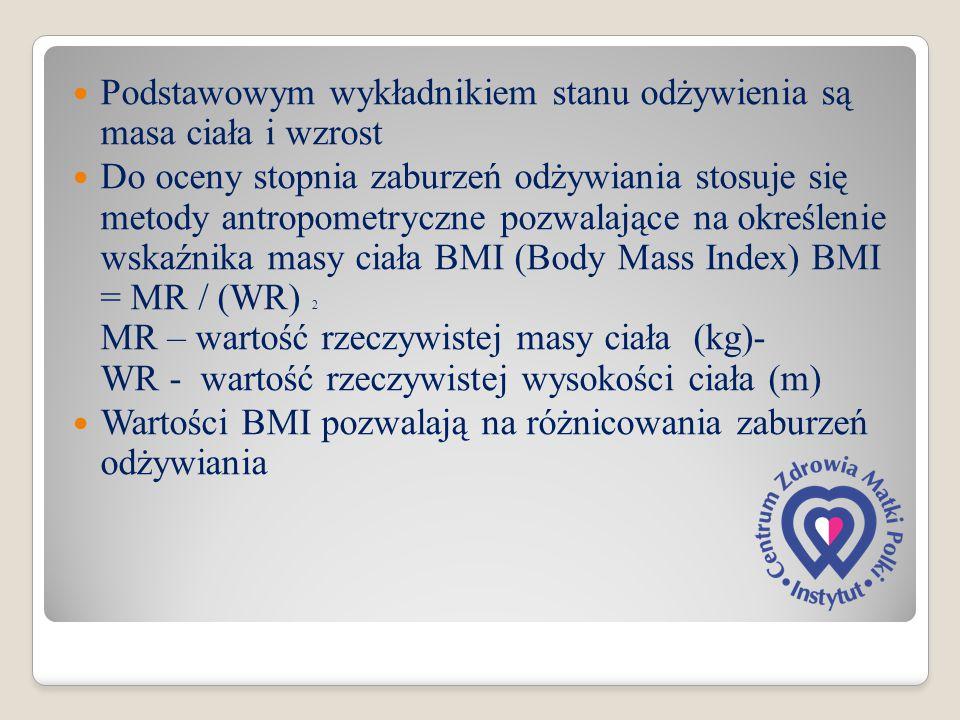 Podstawowym wykładnikiem stanu odżywienia są masa ciała i wzrost