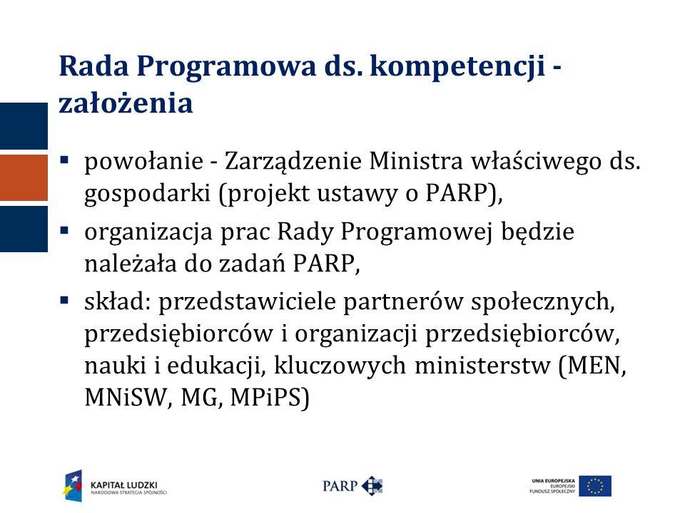 Rada Programowa ds. kompetencji - założenia