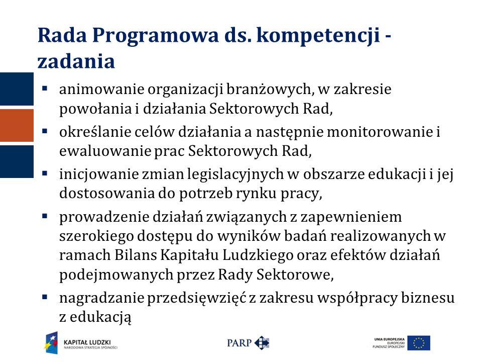 Rada Programowa ds. kompetencji - zadania