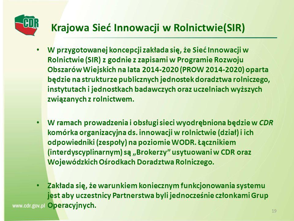 Krajowa Sieć Innowacji w Rolnictwie(SIR)