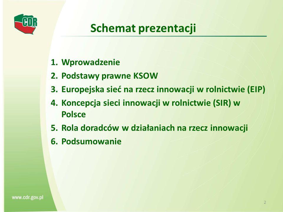Schemat prezentacji Wprowadzenie Podstawy prawne KSOW