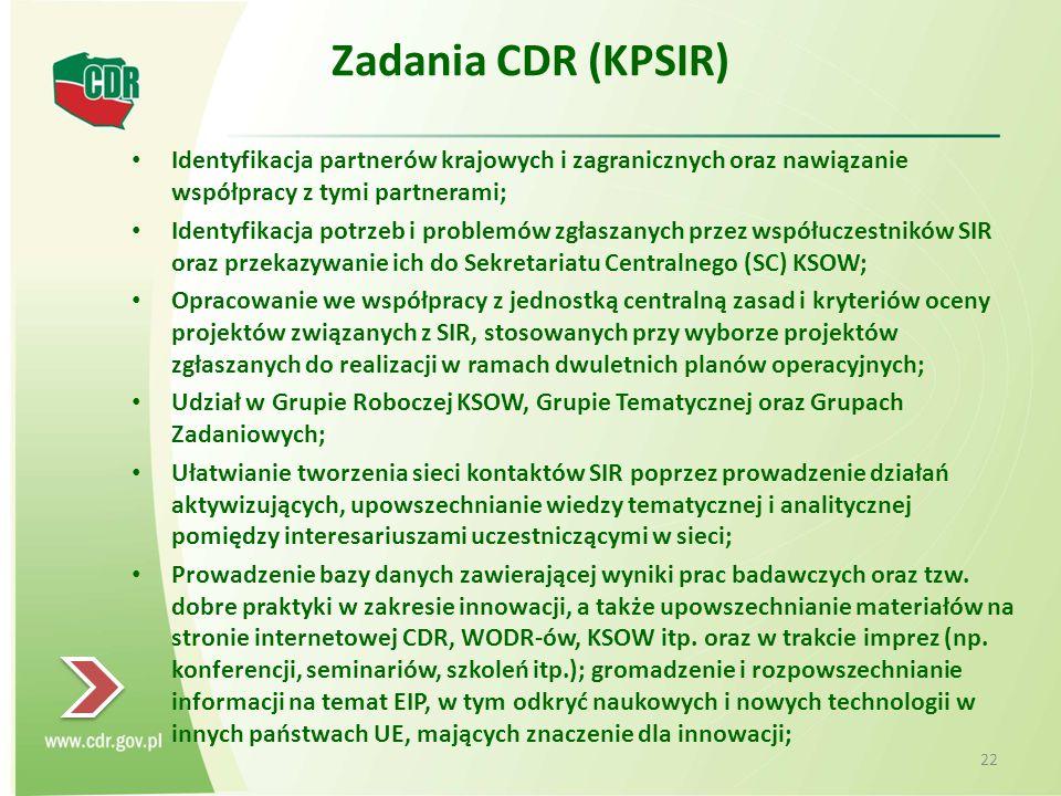 Zadania CDR (KPSIR) Identyfikacja partnerów krajowych i zagranicznych oraz nawiązanie współpracy z tymi partnerami;