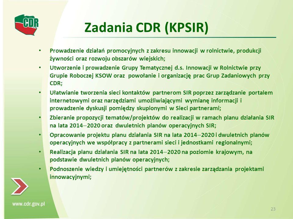 Zadania CDR (KPSIR) Prowadzenie działań promocyjnych z zakresu innowacji w rolnictwie, produkcji żywności oraz rozwoju obszarów wiejskich;