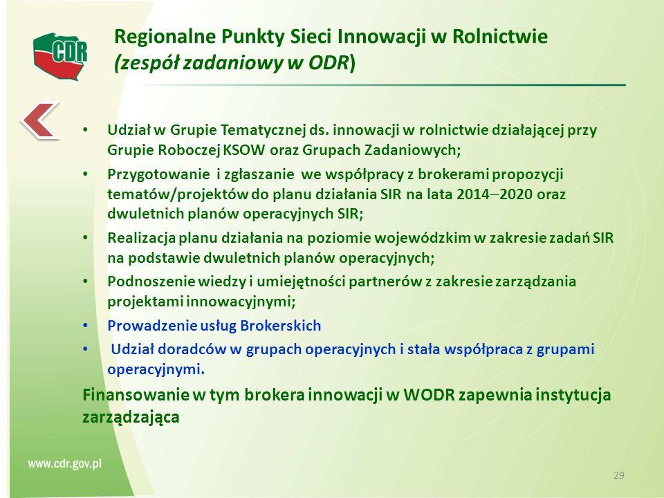Regionalne Punkty Sieci Innowacji w Rolnictwie (zespół zadaniowy w ODR)