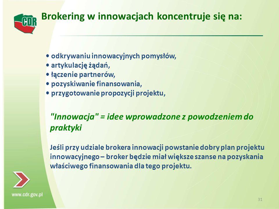 Brokering w innowacjach koncentruje się na: