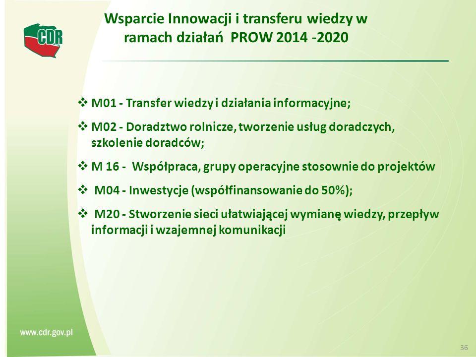Wsparcie Innowacji i transferu wiedzy w ramach działań PROW 2014 -2020