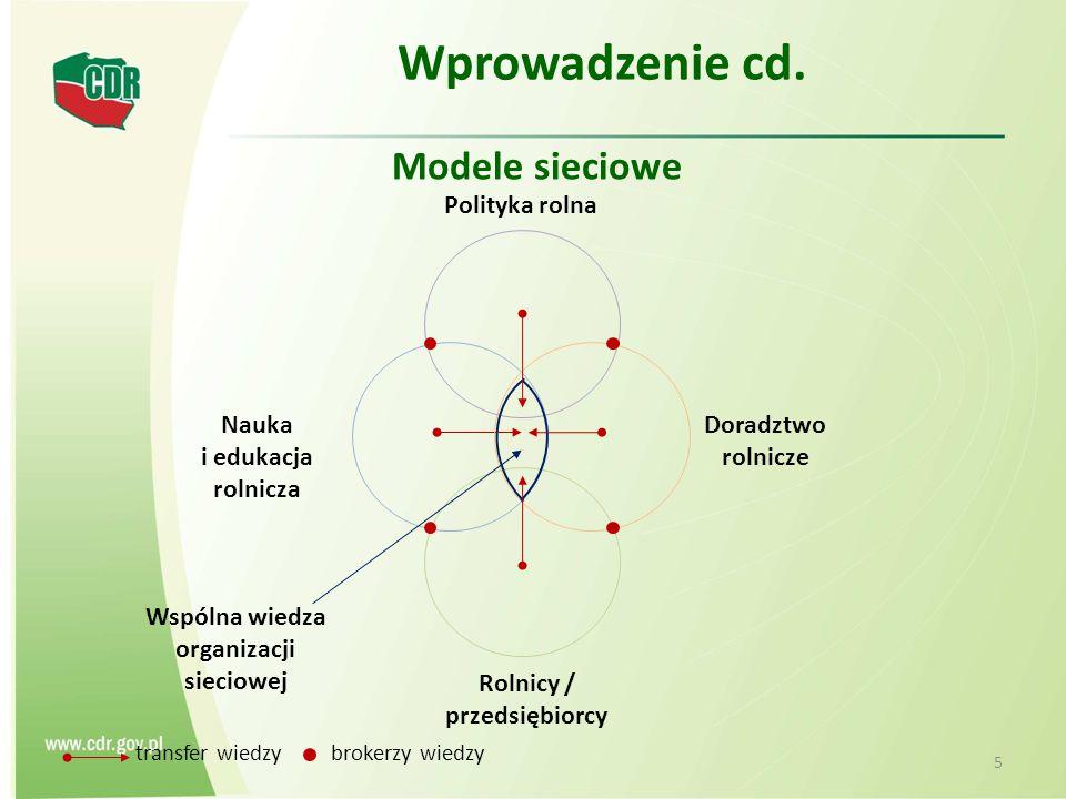 Rolnicy / przedsiębiorcy Wspólna wiedza organizacji sieciowej